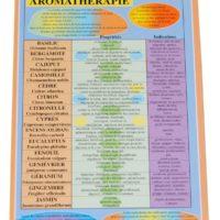 Planche Aromathérapie